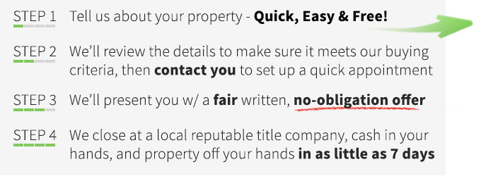 1. Tell us about your property  2. we'll look at the info and if it meets our buying criteria, we'll contact you to set up a quick appointment  3. We'll present you w/ a fair written, no-obligation offer  4. Closing: in as little as 7 days, we close at a local reputable title company, cash in your hands, and property off your hands in as little as 7 days.